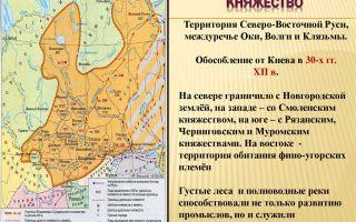 Карта: развитие владимиро-суздальского княжества