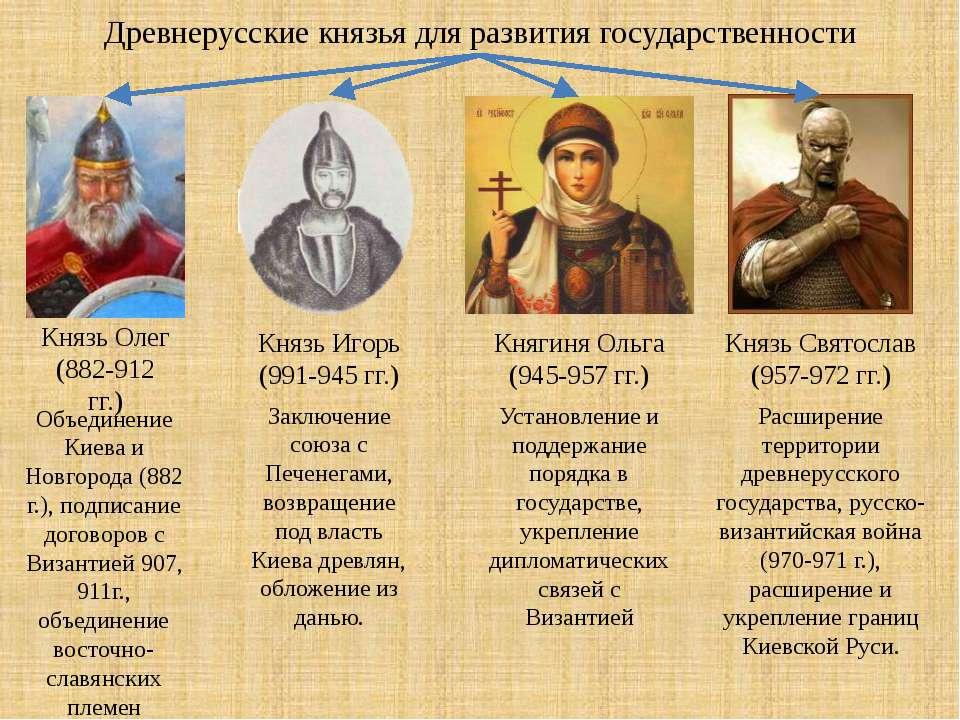 картинки первые русские князья краны