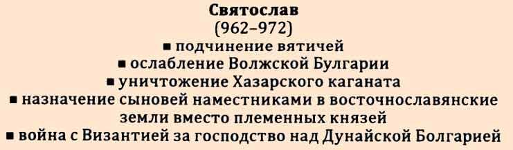 Доклад на тему правление князя святослава 3948
